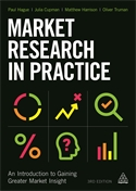 The Market Research Brief