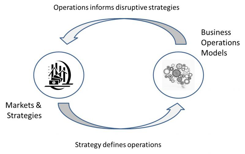 business-operations-models-diagram.jpg