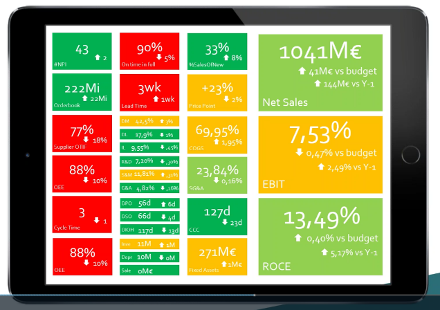 kpi-dashboard-fig3.png