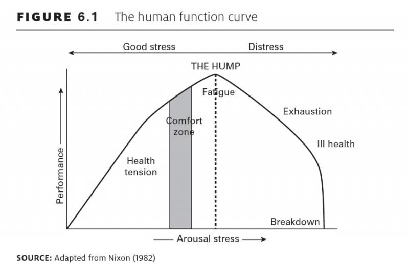 the-human-function-curve.jpg